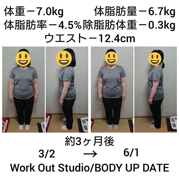 30代、女性(週3回・ダイエット目的)