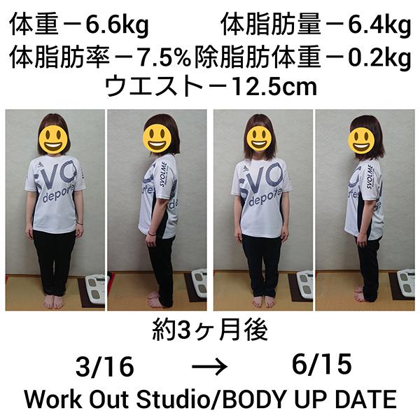 30代、女性(週1回・ダイエット目的)